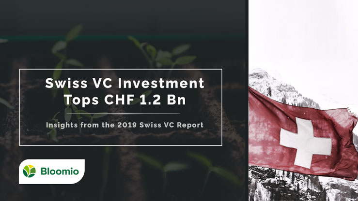 Insights on Swiss Startup Investment